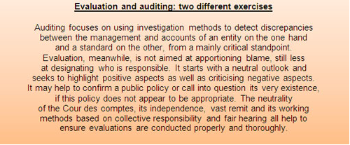 Evaluation and auditing