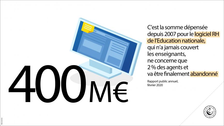 400 millions d'euros : c'est la somme dépensée depuis 2007 pour le logiciel RH de l'Éducation nationale, qui n'a jamais couvert les enseignants, ne concerne que 2% des agents et va être finalement abandonné